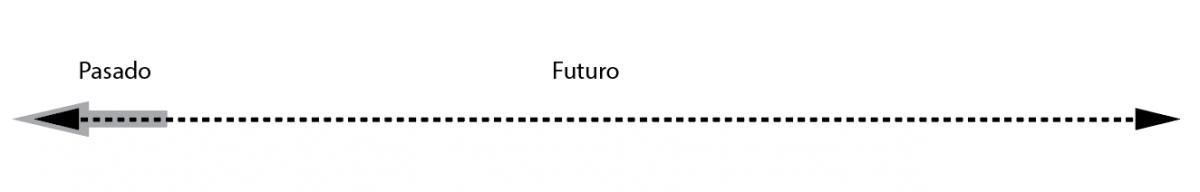 una linea pasado a futuro